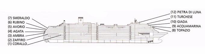 Crociera costa luminosa costa crociere crocierissime for Piani moderni della cabina di ceppo