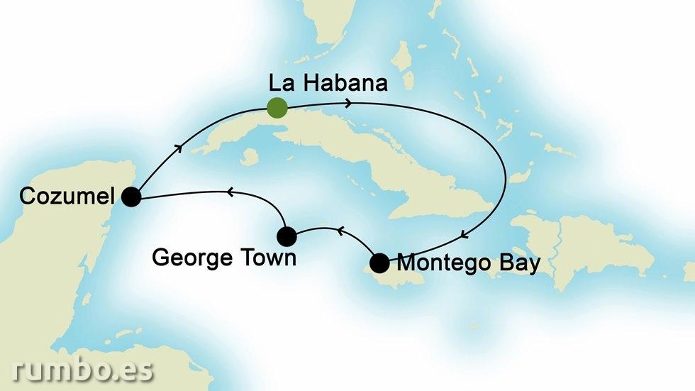 ISLAS DEL  CARIBE desde La Habana