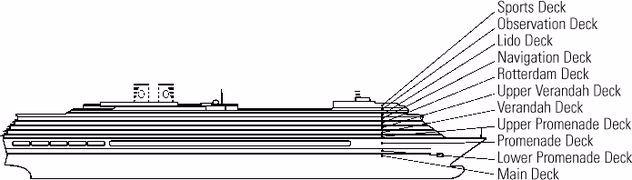 Crociera ms westerdam holland america line crocierissime for Piani ponte veranda