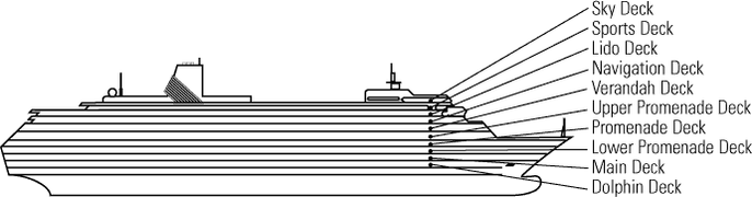 Crociera ms zaandam holland america line crocierissime for Piani ponte veranda